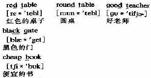類似的輔音5
