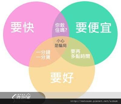 3設計家.jpg