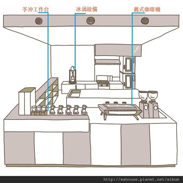 吧台細部設計與設備.jpg
