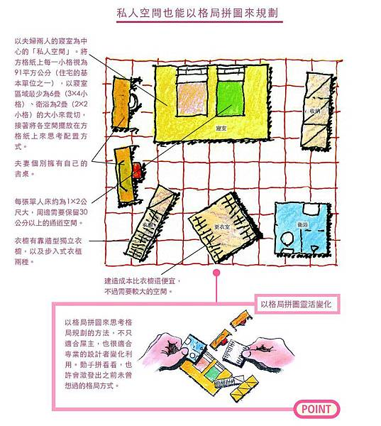 日本設計師告訴你,寢室應該這樣設計