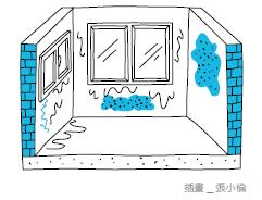 怕買到漏水屋!!你就一定要知道,怎麼看這是不是漏水屋。