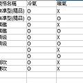 冷氣網路找的參考價格_170804_0006.jpg