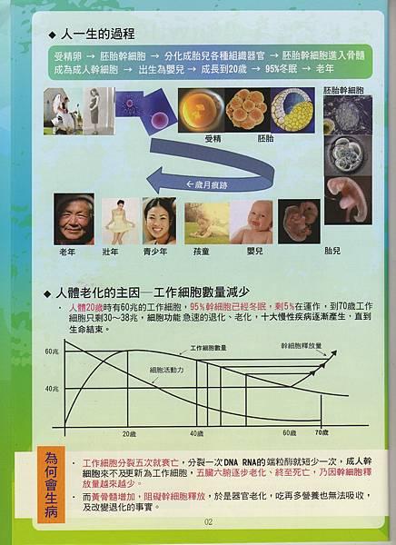 幹細胞醫學img720