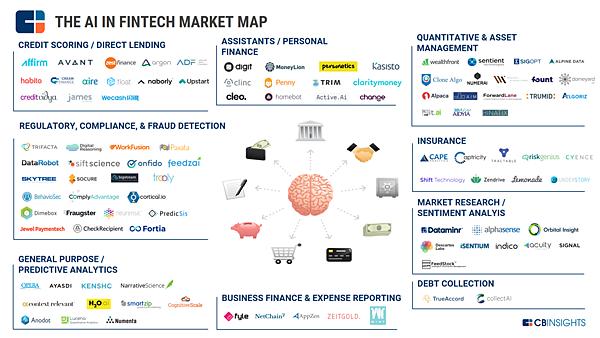 AI-in-FinTech-Market-Map.jpg