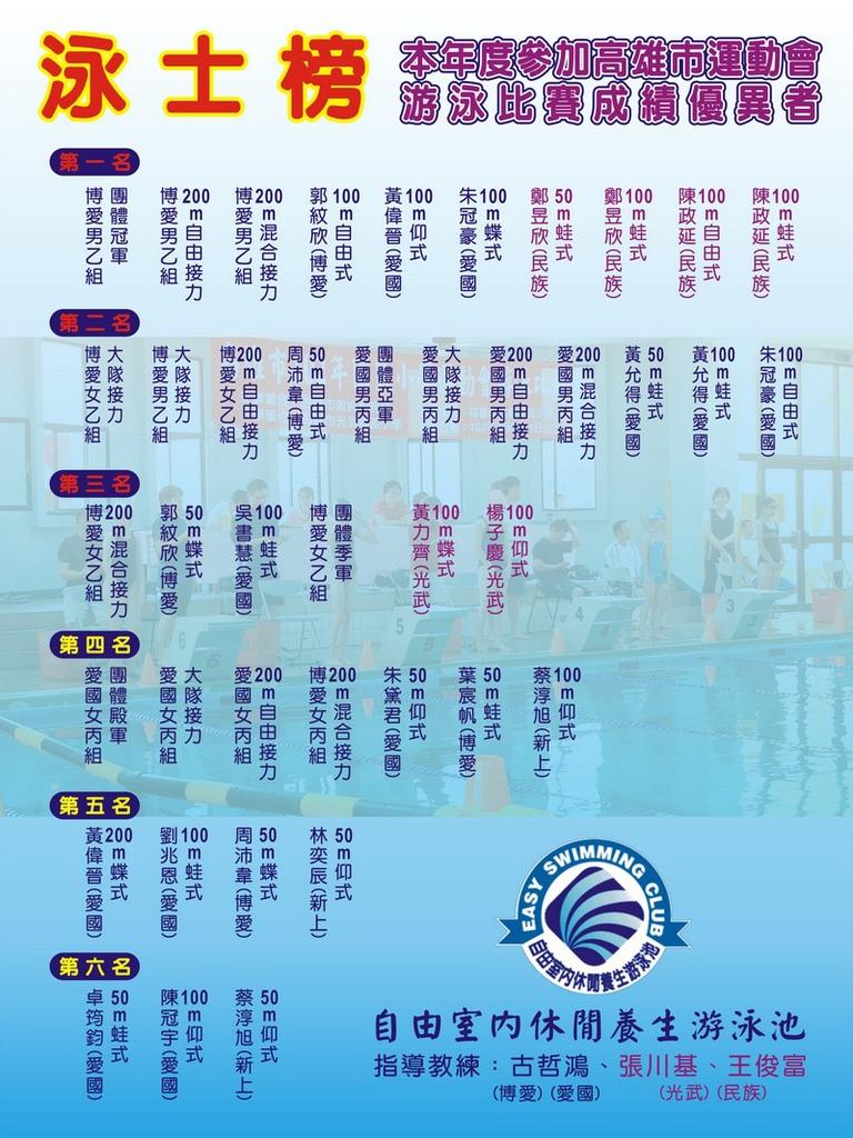 102泳士榜