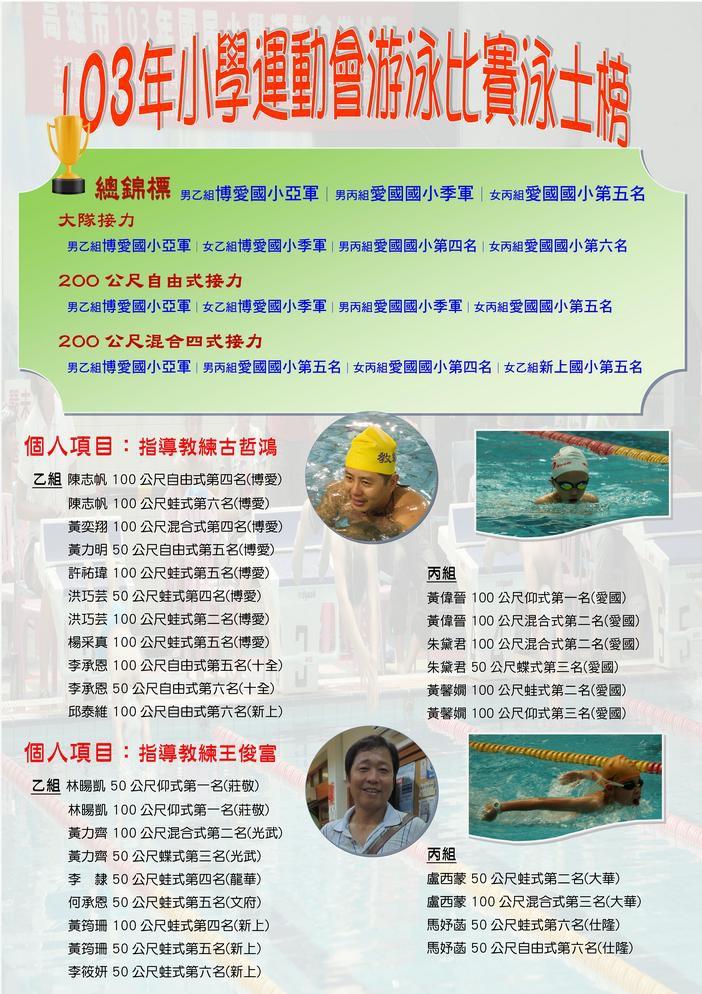 103年小聯運泳士榜
