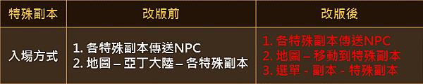 副本系統優化-1.png