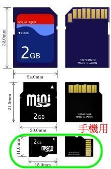 SD記憶卡,會影響資料讀取速度2