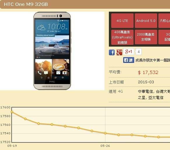 這碗機湯太珍貴,網路謠言讓HTC one M9手機《帶著不捨離去》10