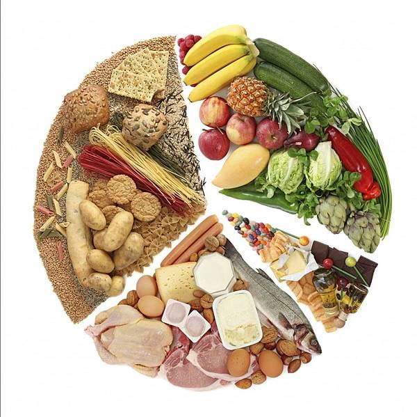 Good-Nutrition-Diet-that-Works1-1024x1022