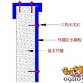製圖板 Model (1).jpg