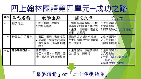 投影片61.JPG