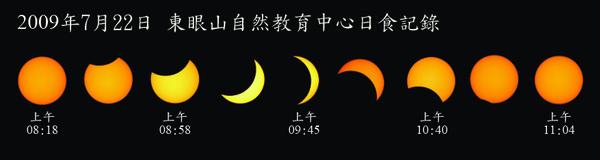2009東眼山日食記錄