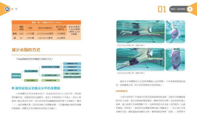 水裡練功9789862351796_b1.jpg