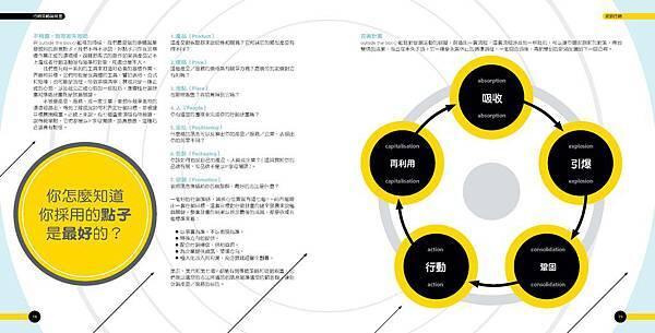 波浪行銷_頁面_09