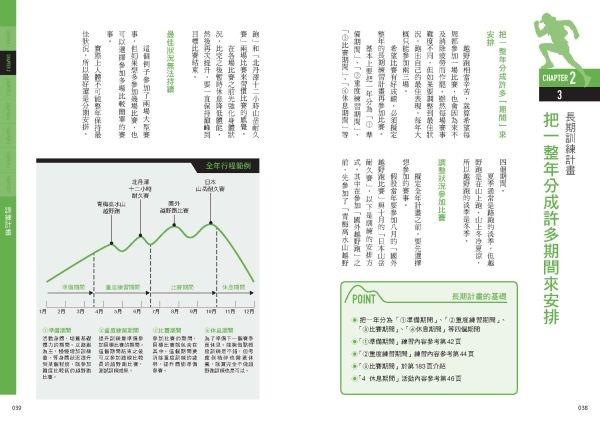 臉譜4月_鏑木毅越野跑PDF 0226_頁面_021
