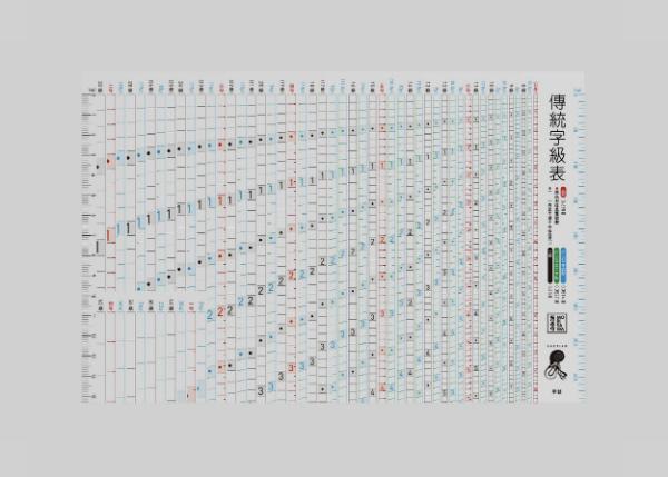 臉譜六月_Typography 03 _字級表(限首批)_確定版