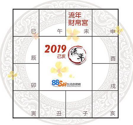 2019己亥年解析(財運篇