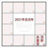 2021辛丑年感情婚姻運勢.jpg