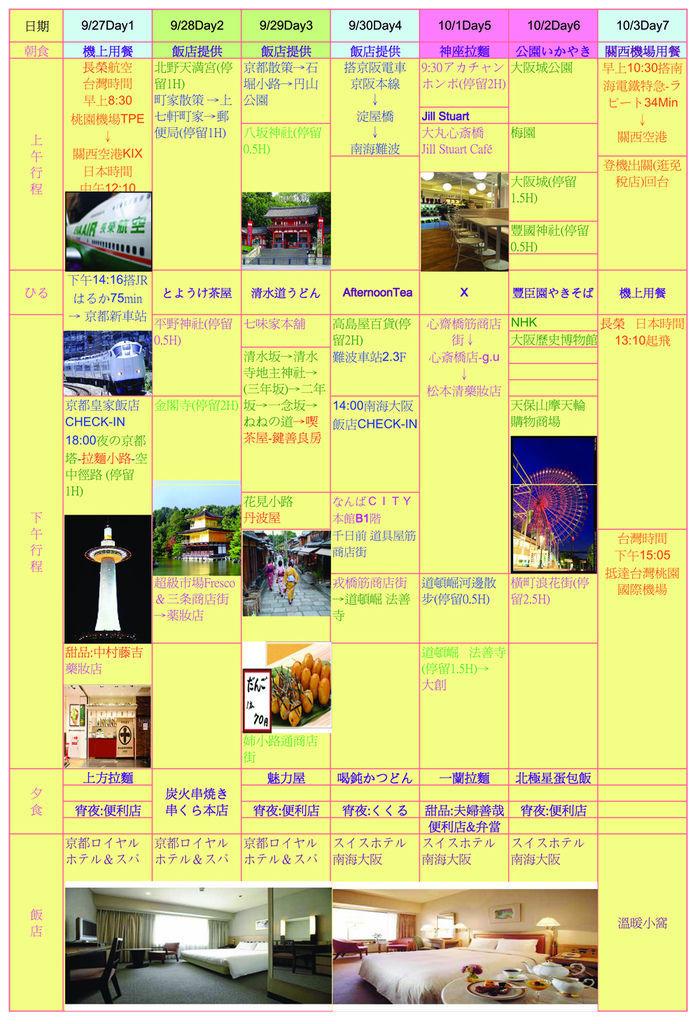 第一次出發。京都&大阪。行程一覽表.jpg