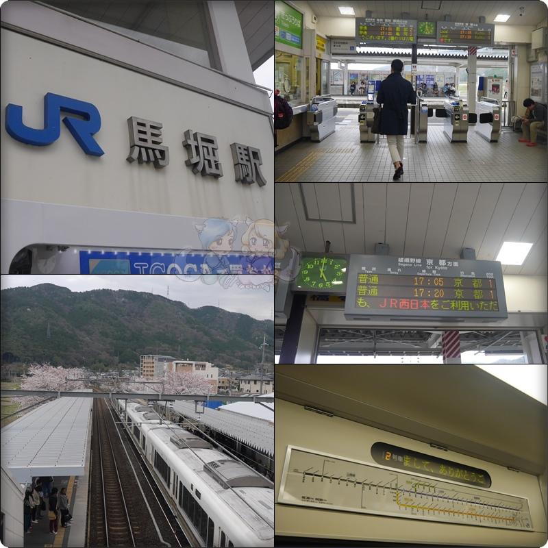 JR馬堀站