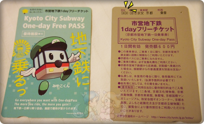 地下鐵一日券(¥600)