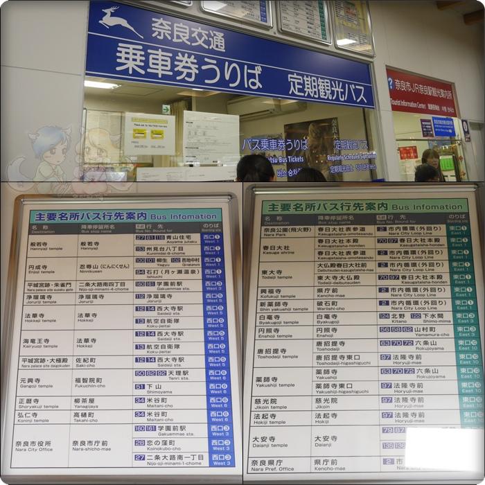 JR奈良站