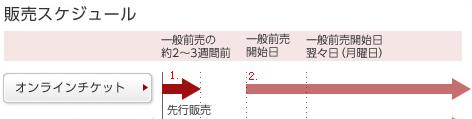 宝塚 online t