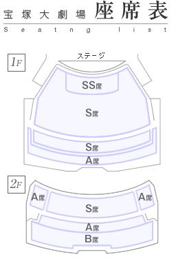 寶大座位表