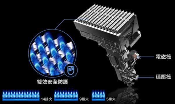 Famiclean全家安數位熱水器三段式火排