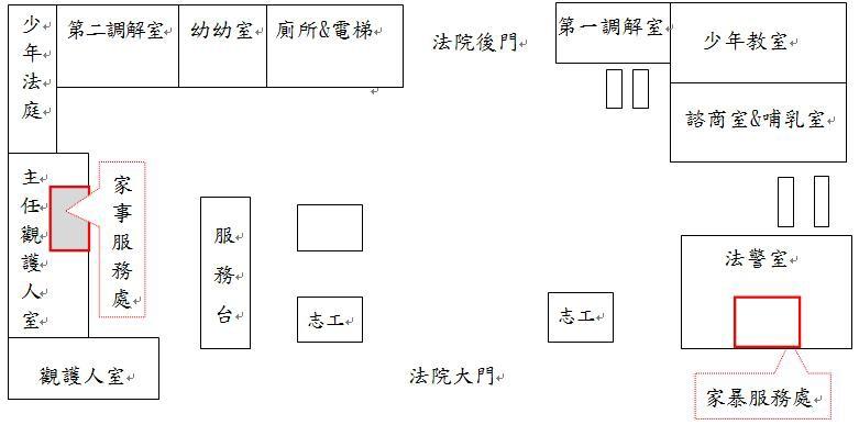 服務處位置圖