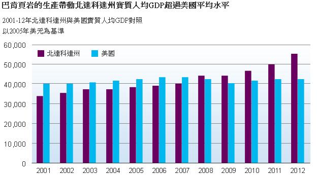 描述: http://www.moneydj.com/Topics/shaleoil/images/2013-9-9%20%E4%B8%8B%E5%8D%88%2007-23-21.png