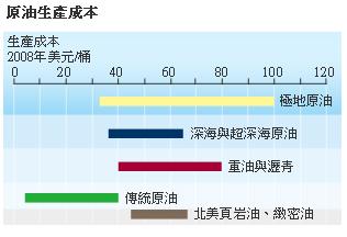 描述: http://www.moneydj.com/Topics/shaleoil/images/2013-9-10%20%E4%B8%8A%E5%8D%88%2011-55-32.png
