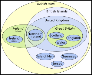 The United Kingdom of Great Britain and Northern Ireland vs Great Britain vs England 2.png