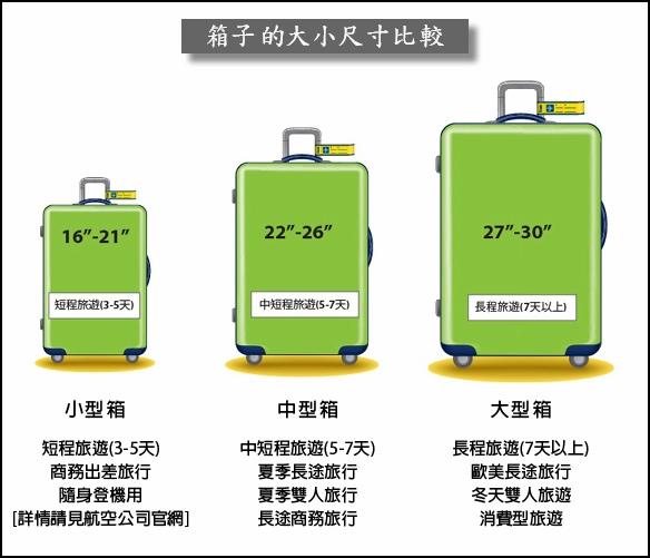 行李箱的選購 001.jpg