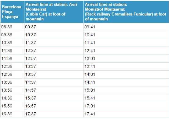 Train Timetable Barcelona To Montserrat.jpg