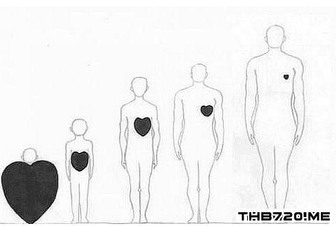 人長大了 心~就越變越小了