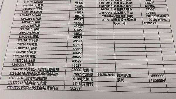 新竹市民生路10樓投資案 (4).jpg