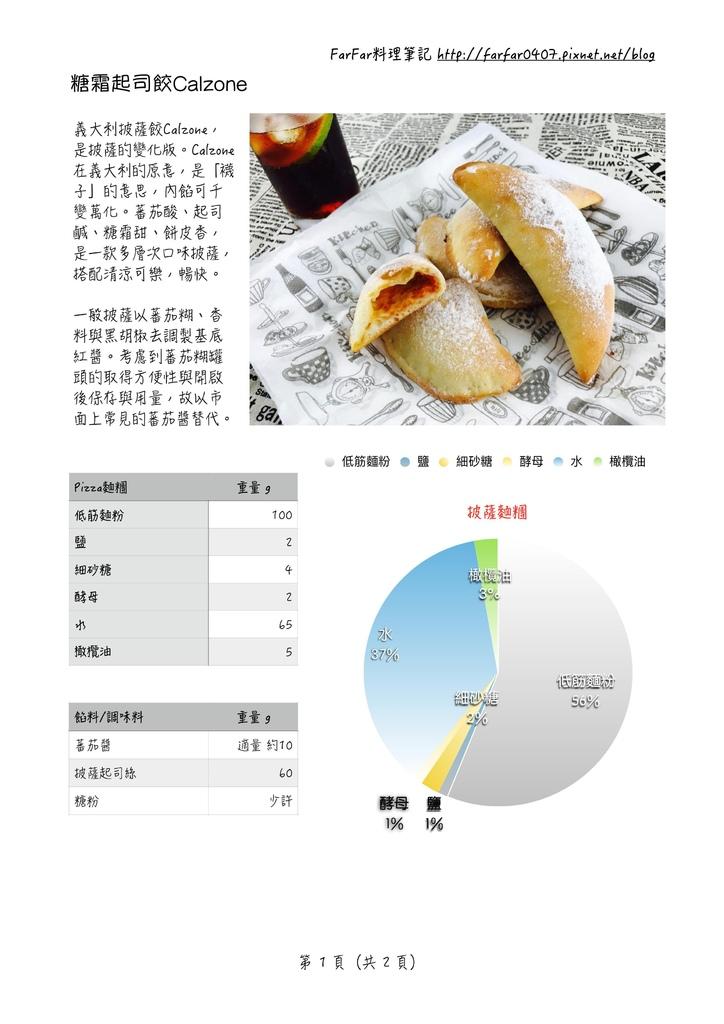 糖霜披薩餃1.jpg