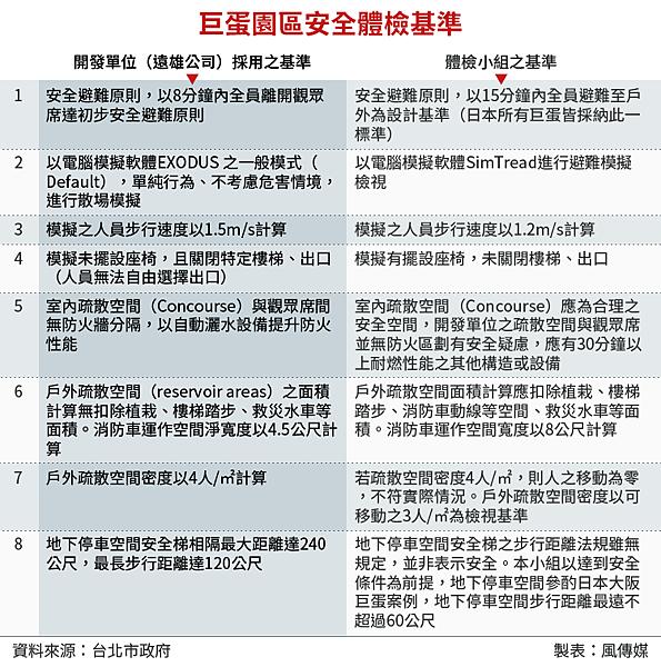 七項公安標準圖.png