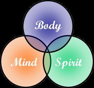 body_mind_spirit_full1.png