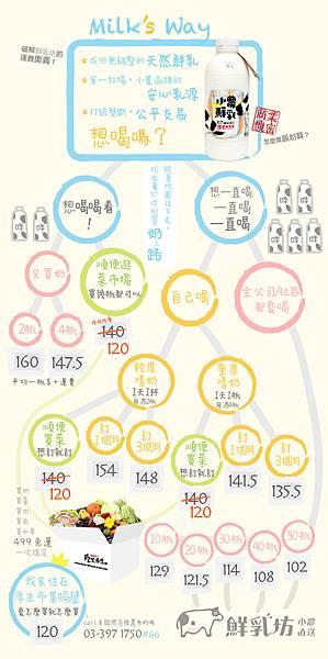 鮮奶測驗:破解鮮乳坊的運費奧義-01.jpg