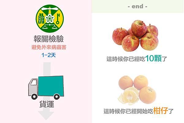 1秒看懂為什麼吃台灣蘋果-04.jpg