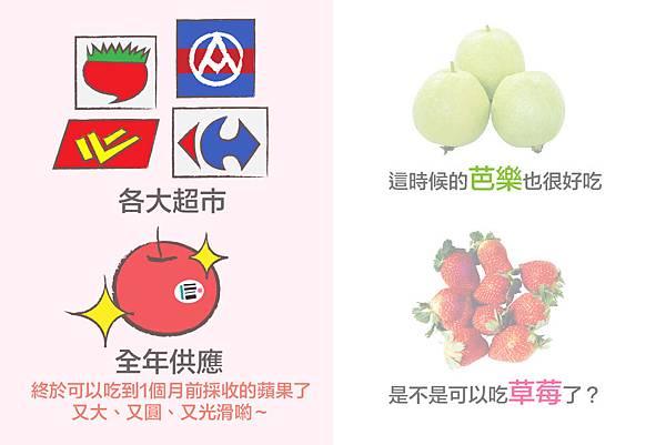 1秒看懂為什麼吃台灣蘋果-05.jpg