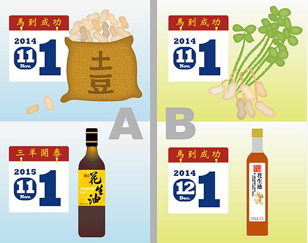 黃麴毒素-ab採收日期-01.png