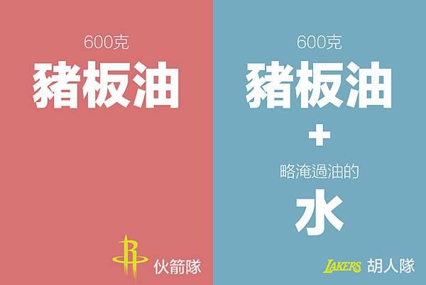 豬油實驗02兩隊人馬-01.jpg