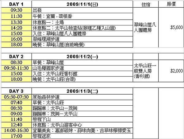 2009 太平山行程
