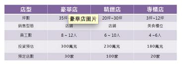 螢幕截圖 2014-07-03 09.45.15