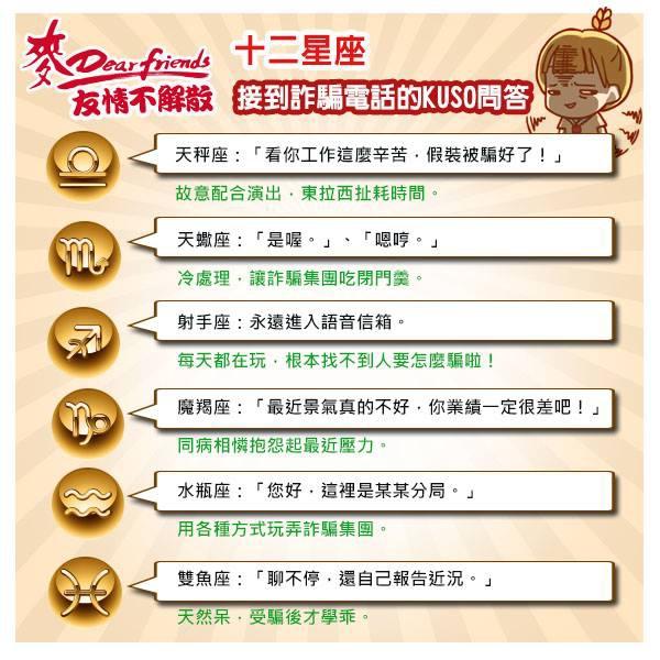 【夏霏星座】12星座接到詐騙電話的KUSO問答2(麥香粉絲團邀稿)