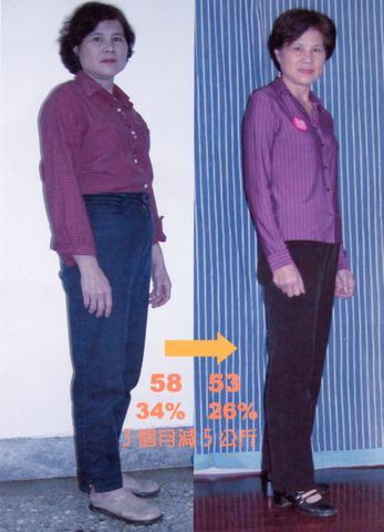 宗瀚媽媽減重5公斤